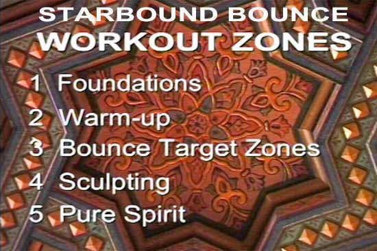 Starbounding 5 star fitness workouts take place in 5 rebounding exercise zones using quality mini trampoline rebounders
